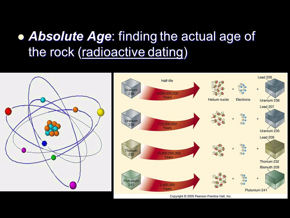 Absolute Age: finding the actual age of the rock (radioactive dating)