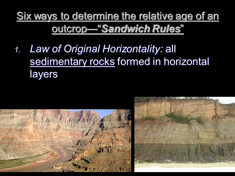 Six ways to determine the relative age of an outcrop— Sandwich Rules