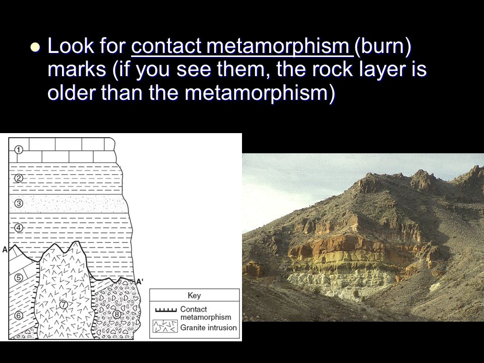 Look for contact metamorphism (burn) marks (if you see them, the rock layer is older than the metamorphism)