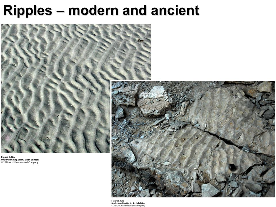 Ripples – modern and ancient