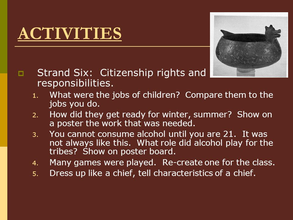 ACTIVITIES Strand Six: Citizenship rights and responsibilities.