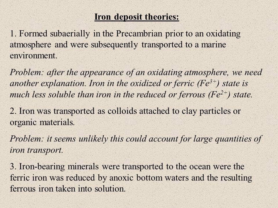 Iron deposit theories: