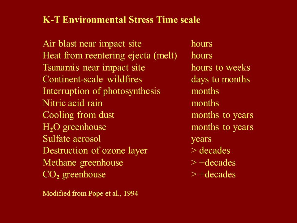 K-T Environmental Stress Time scale Air blast near impact site hours