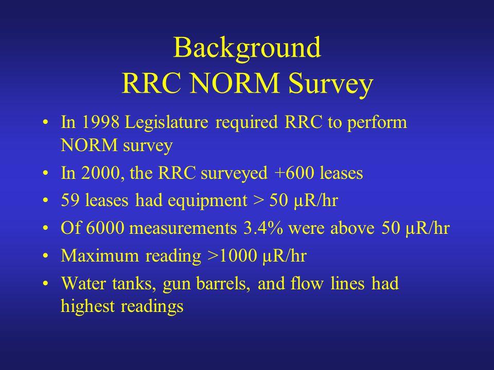 Background RRC NORM Survey