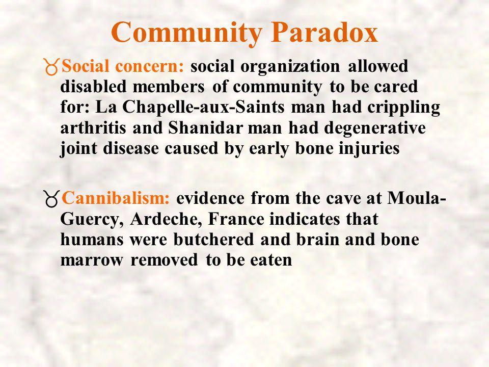 Community Paradox