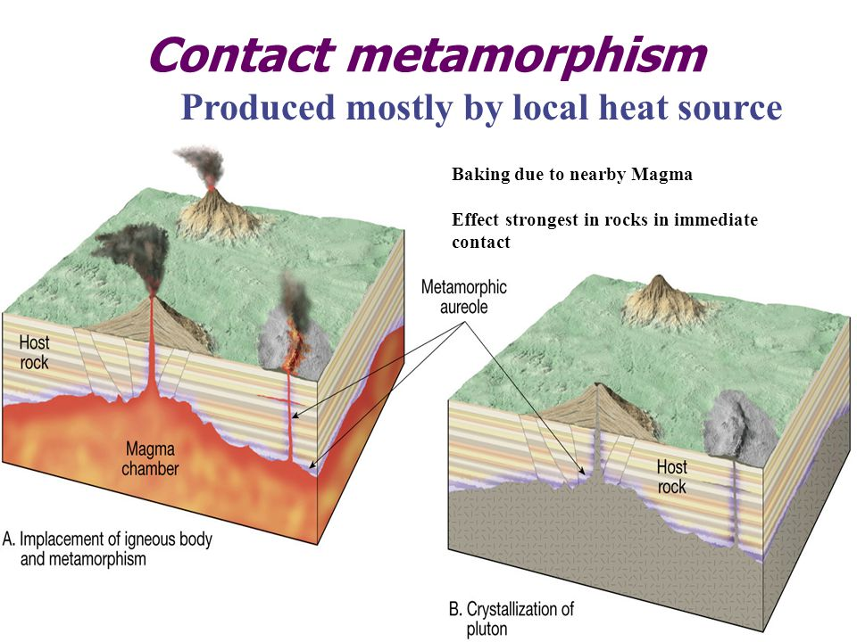 Contact metamorphism Produced mostly by local heat source