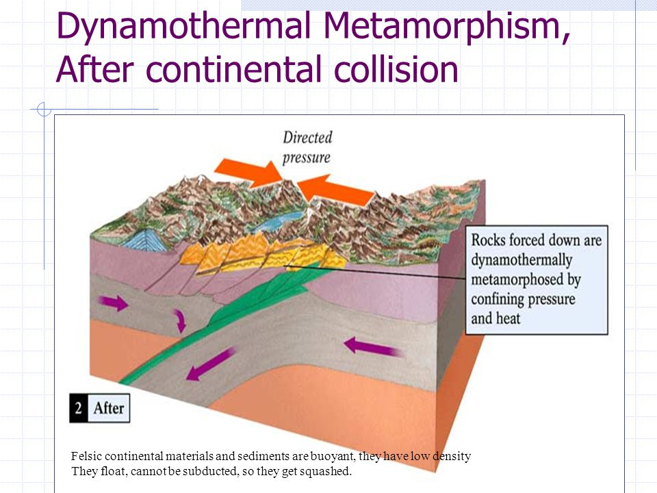Dynamothermal Metamorphism, After continental collision