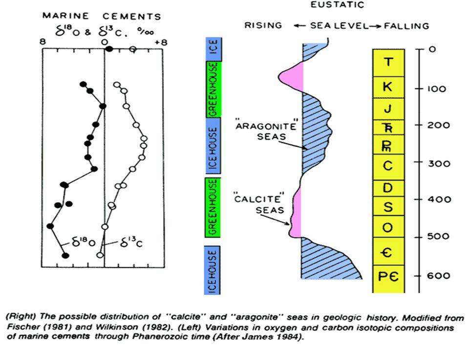 Isopachus Marine Cement