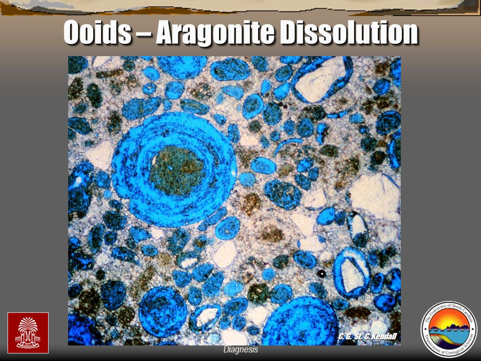 Ooids – Aragonite Dissolution