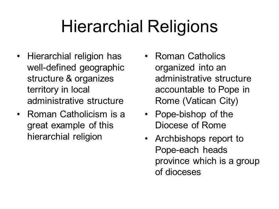 Hierarchial Religions