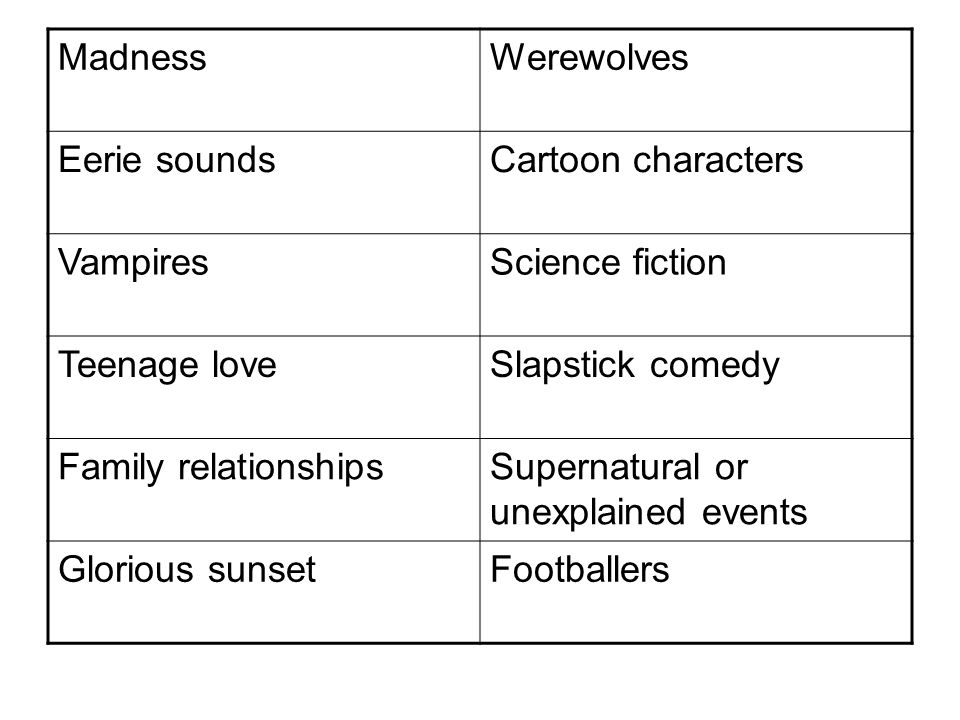 Madness Werewolves. Eerie sounds. Cartoon characters. Vampires. Science fiction. Teenage love.