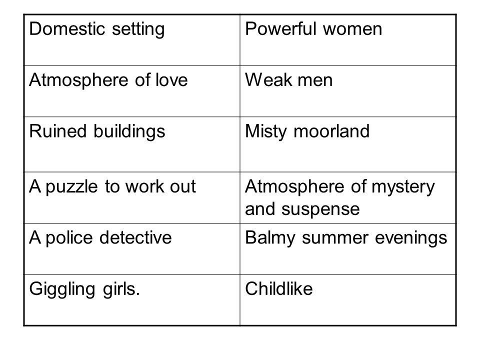 Domestic setting Powerful women. Atmosphere of love. Weak men. Ruined buildings. Misty moorland.