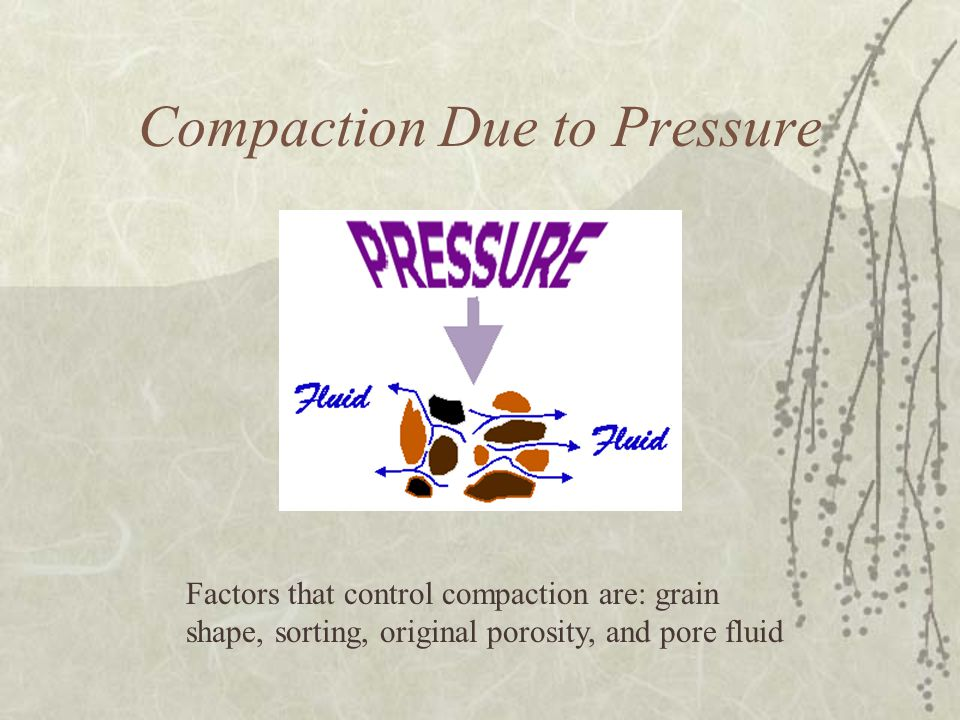 Compaction Due to Pressure