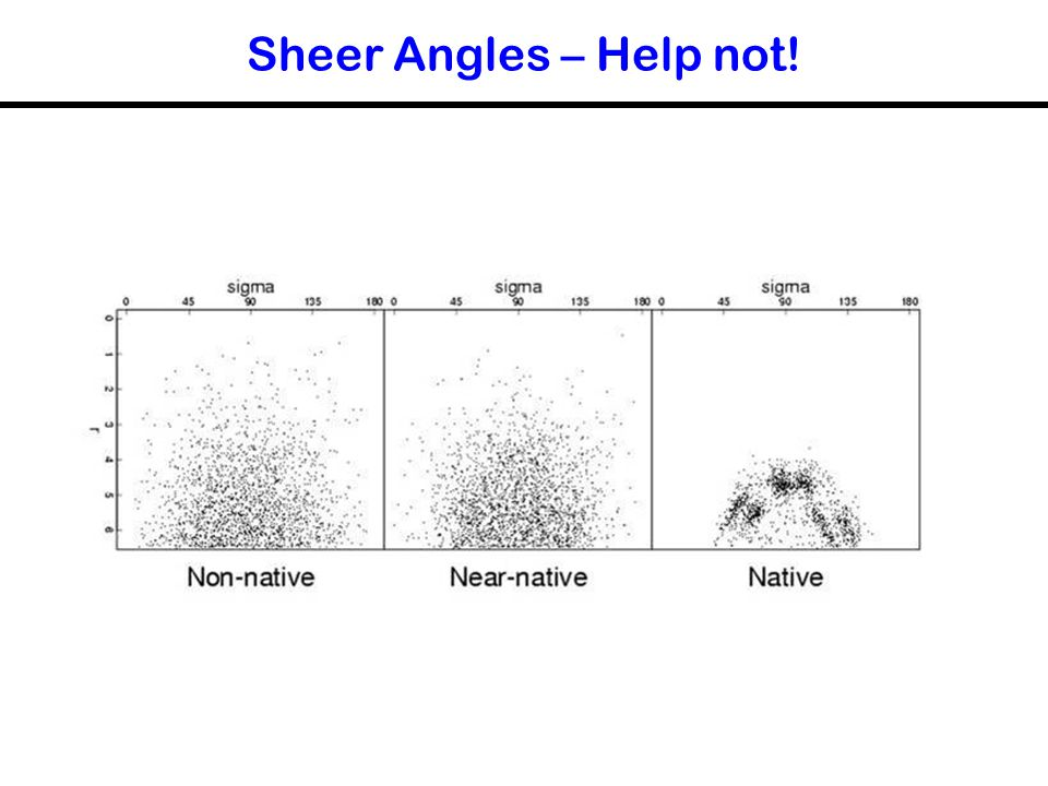 Sheer Angles – Help not!
