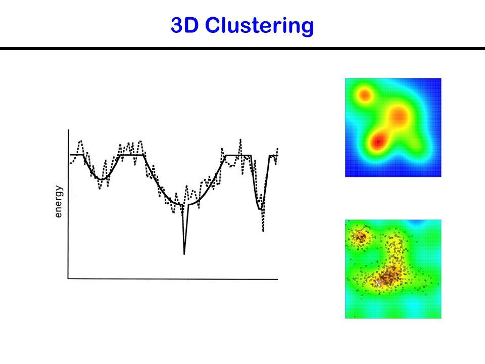 3D Clustering
