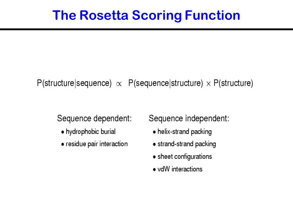 The Rosetta Scoring Function
