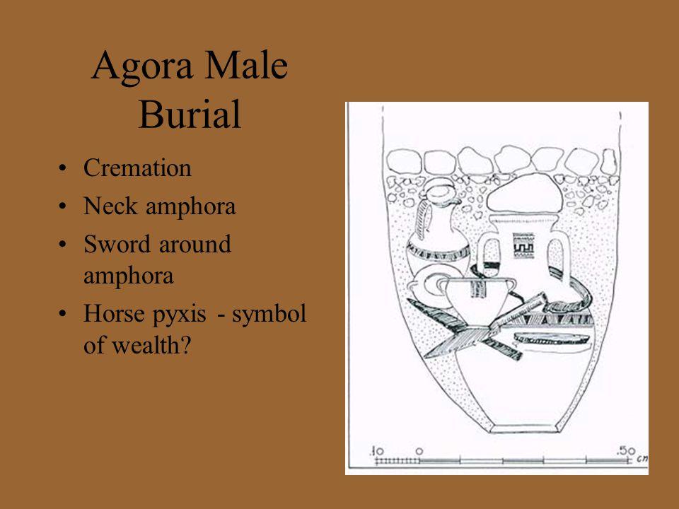Agora Male Burial Cremation Neck amphora Sword around amphora