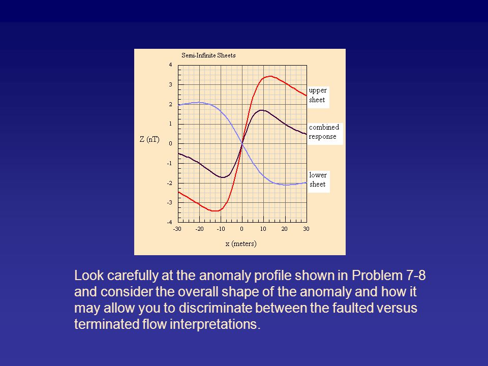 Look carefully at the anomaly profile shown in Problem 7-8 and consider the overall shape of the anomaly and how it may allow you to discriminate between the faulted versus terminated flow interpretations.