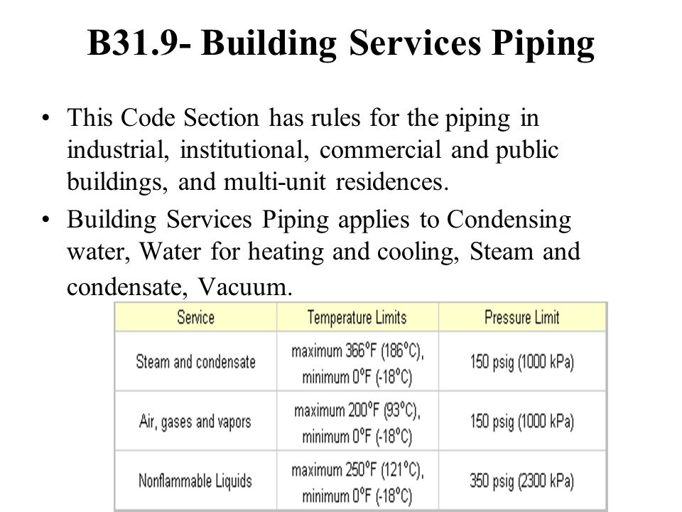 B31.9- Building Services Piping