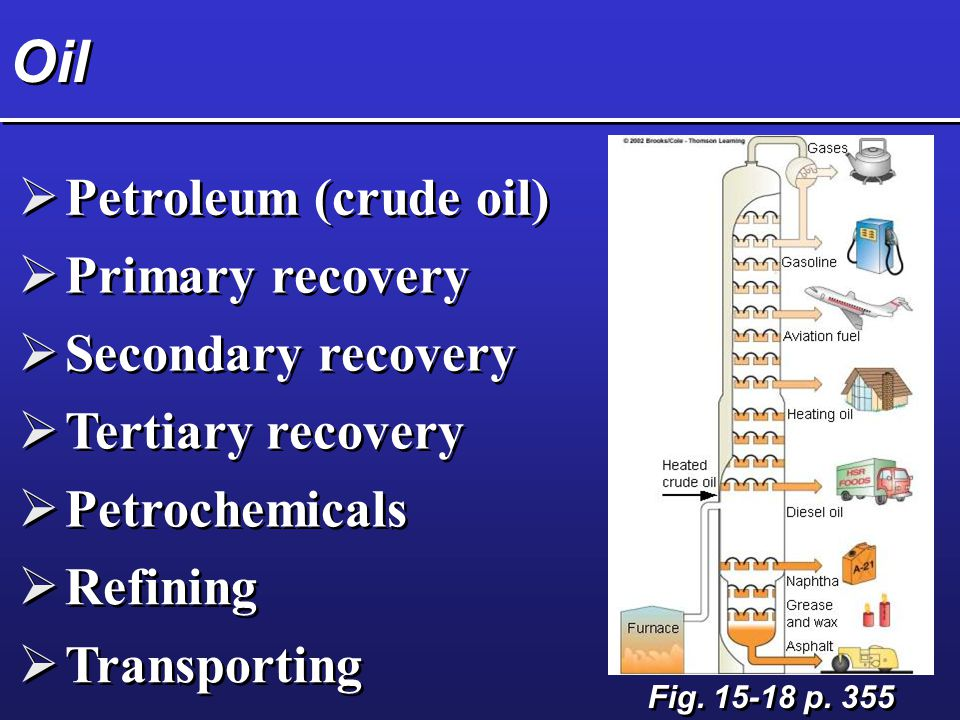 Oil Petroleum (crude oil) Primary recovery Secondary recovery