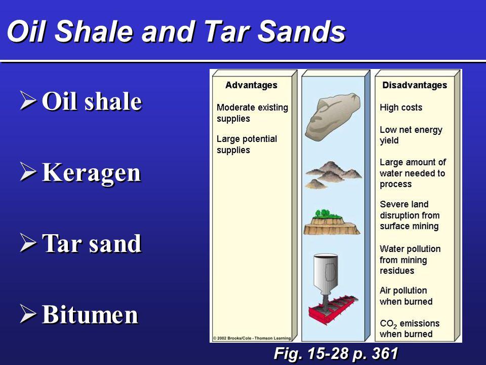 Oil Shale and Tar Sands Oil shale Keragen Tar sand Bitumen
