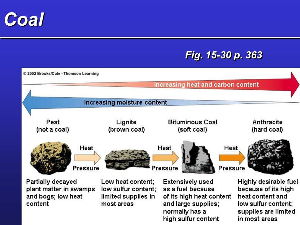 Coal Fig. 15-30 p. 363