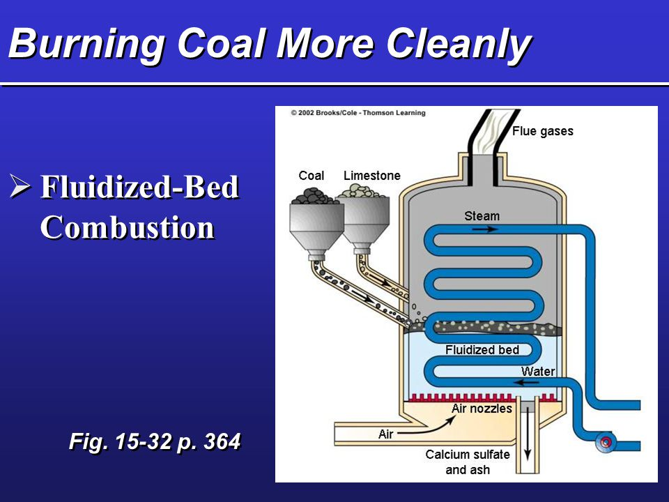 Burning Coal More Cleanly
