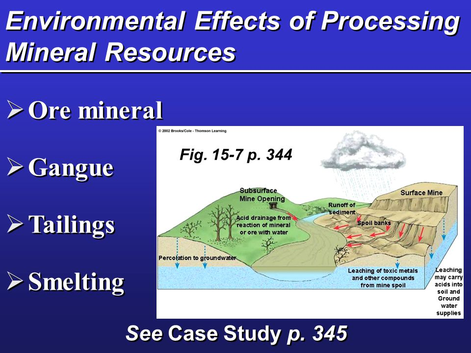 Environmental Effects of Processing Mineral Resources