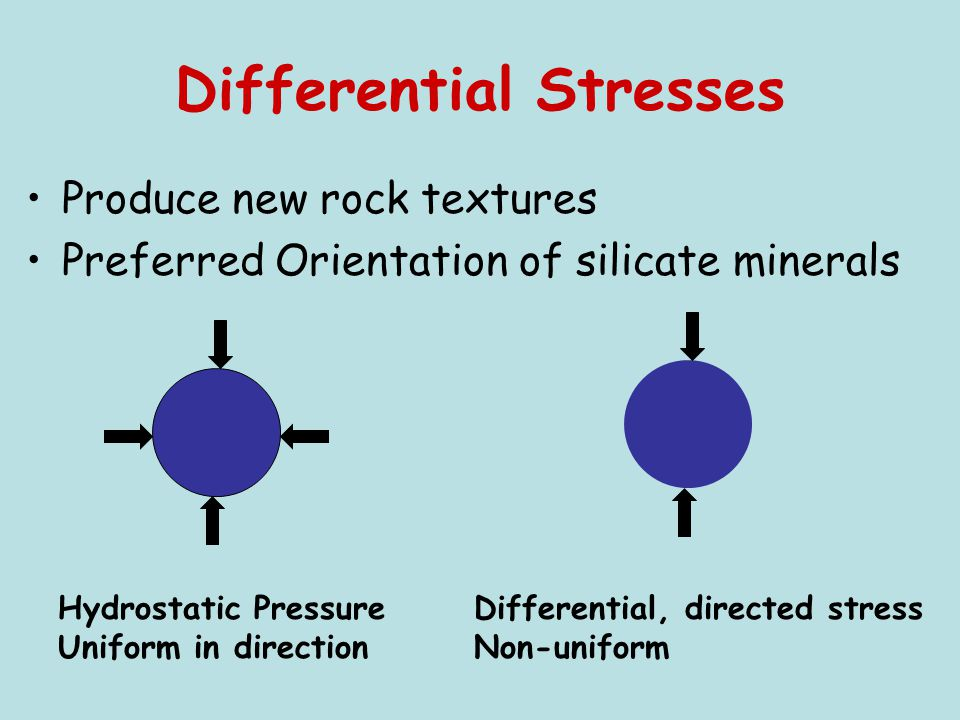 Differential Stresses