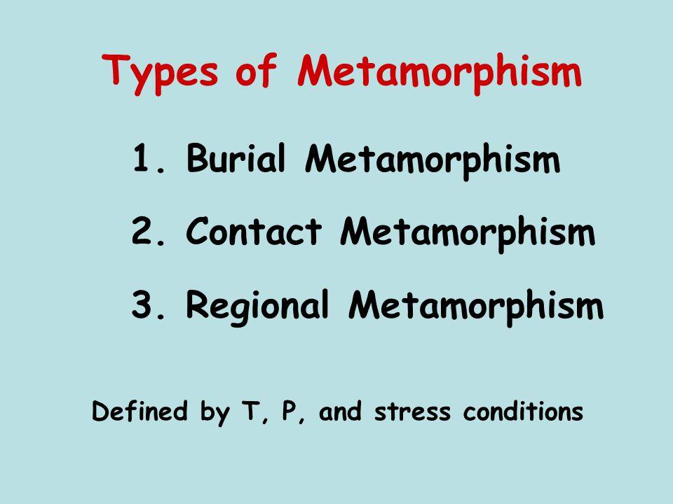 Types of Metamorphism 1. Burial Metamorphism 2. Contact Metamorphism