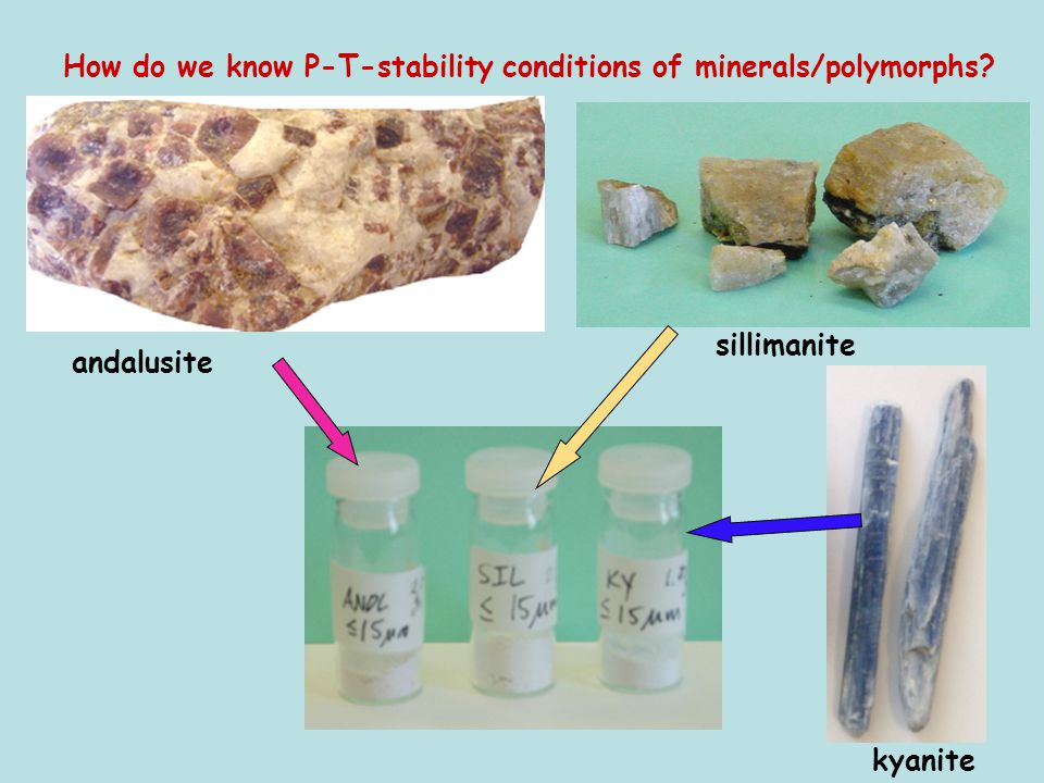 How do we know P-T-stability conditions of minerals/polymorphs
