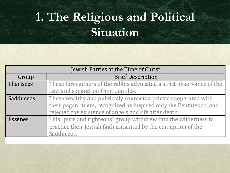 1. The Religious and Political Situation