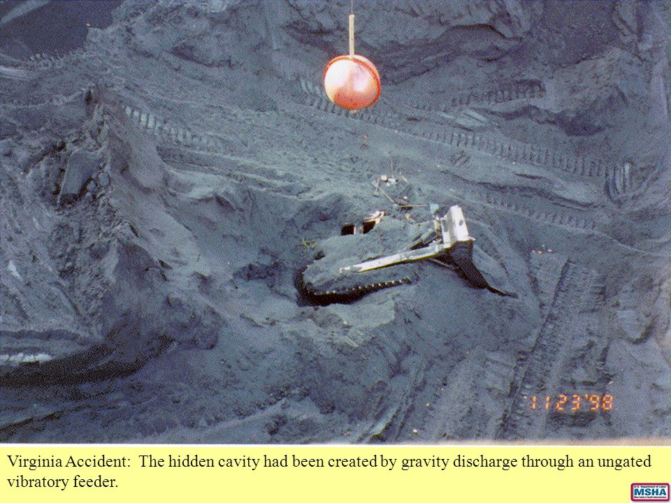 Virginia Accident: The hidden cavity had been created by gravity discharge through an ungated vibratory feeder.