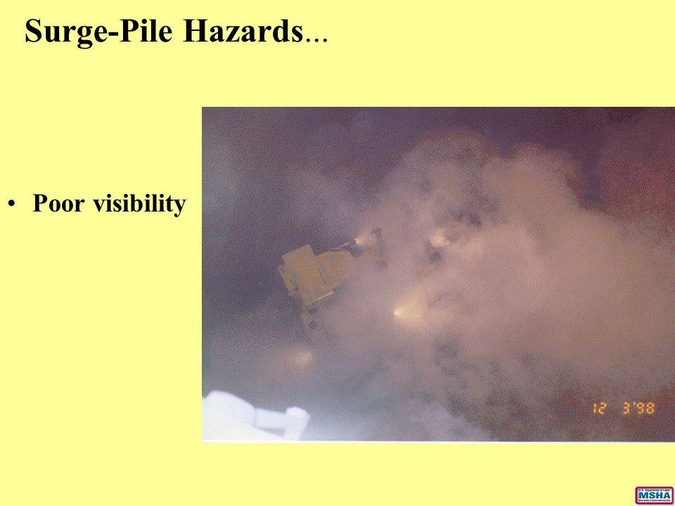 Surge-Pile Hazards... Poor visibility
