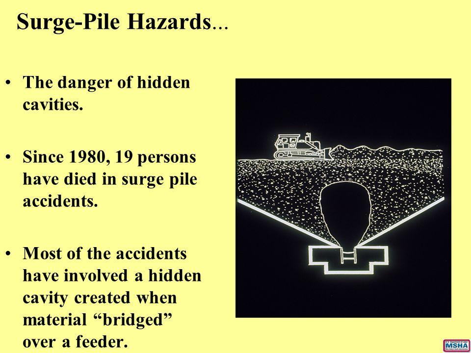 Surge-Pile Hazards... The danger of hidden cavities.