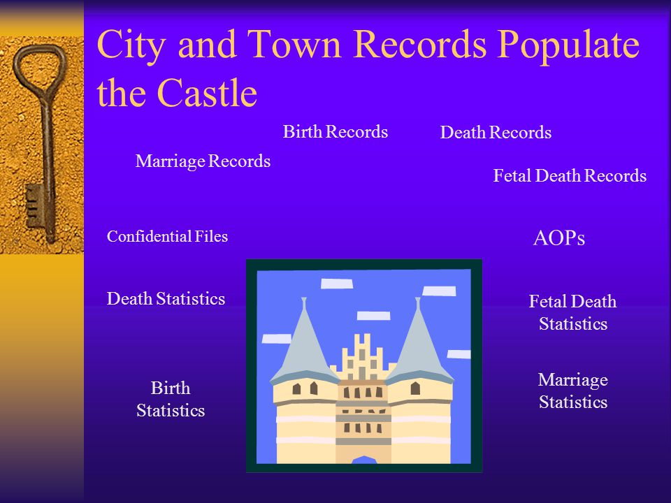 City and Town Records Populate the Castle