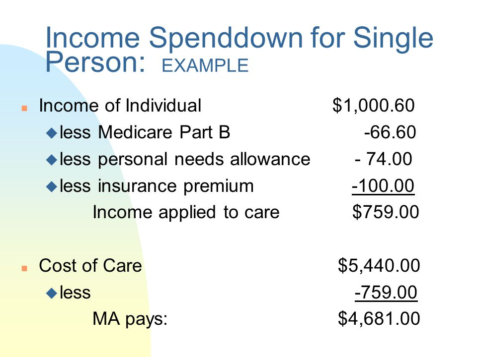 Income Spenddown for Single Person: EXAMPLE
