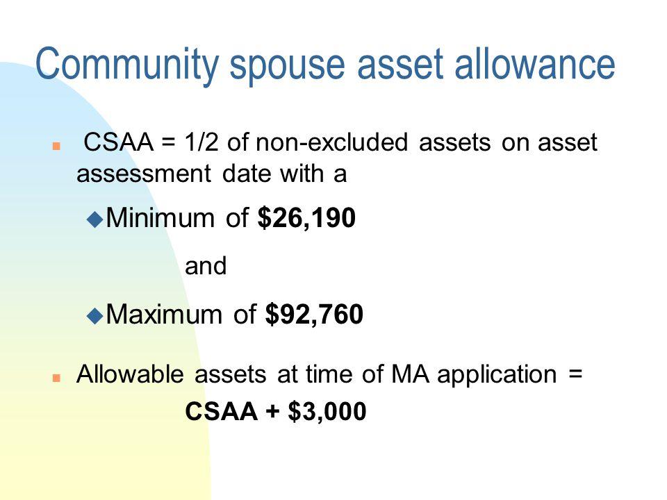 Community spouse asset allowance