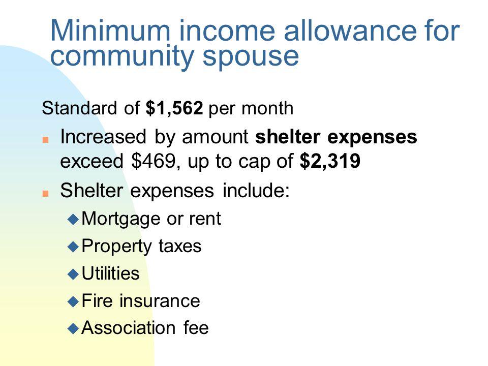 Minimum income allowance for community spouse