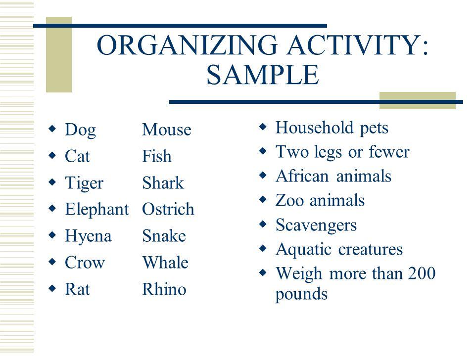 ORGANIZING ACTIVITY: SAMPLE
