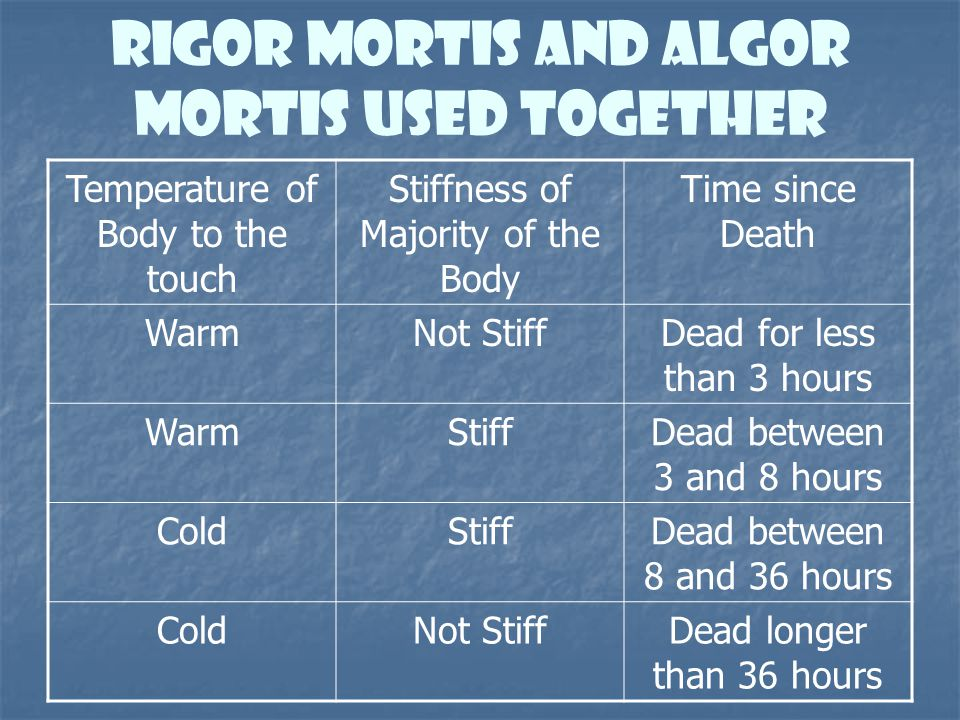 Rigor mortis And Algor mortis used together