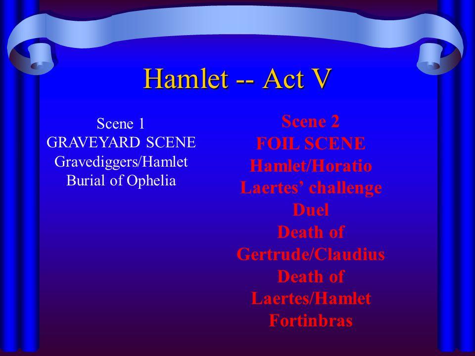 Death of Gertrude/Claudius Death of Laertes/Hamlet