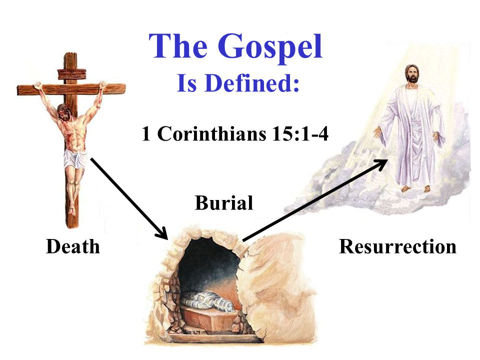 The Gospel Is Defined: 1 Corinthians 15:1-4 Burial Death Resurrection