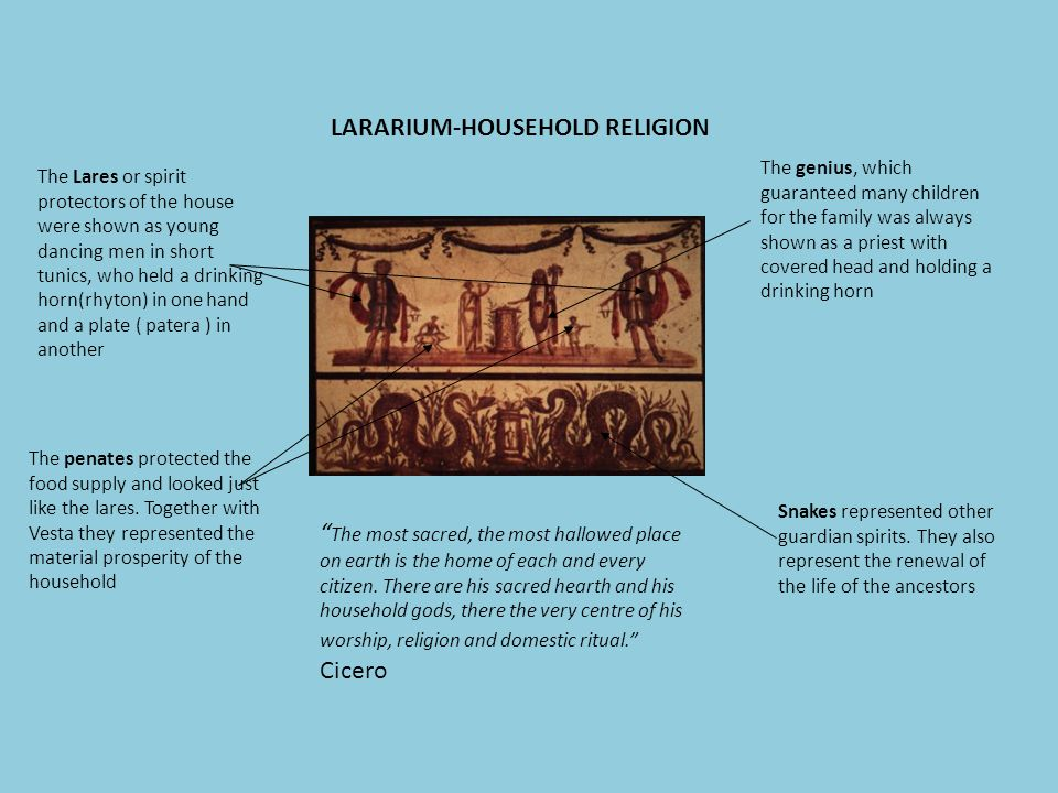 LARARIUM-HOUSEHOLD RELIGION