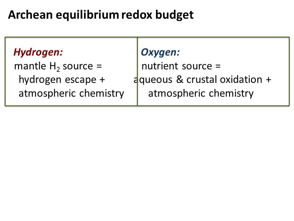 Archean equilibrium redox budget