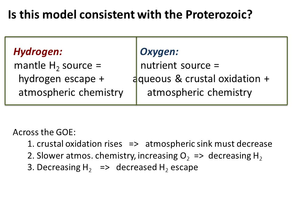 Is this model consistent with the Proterozoic