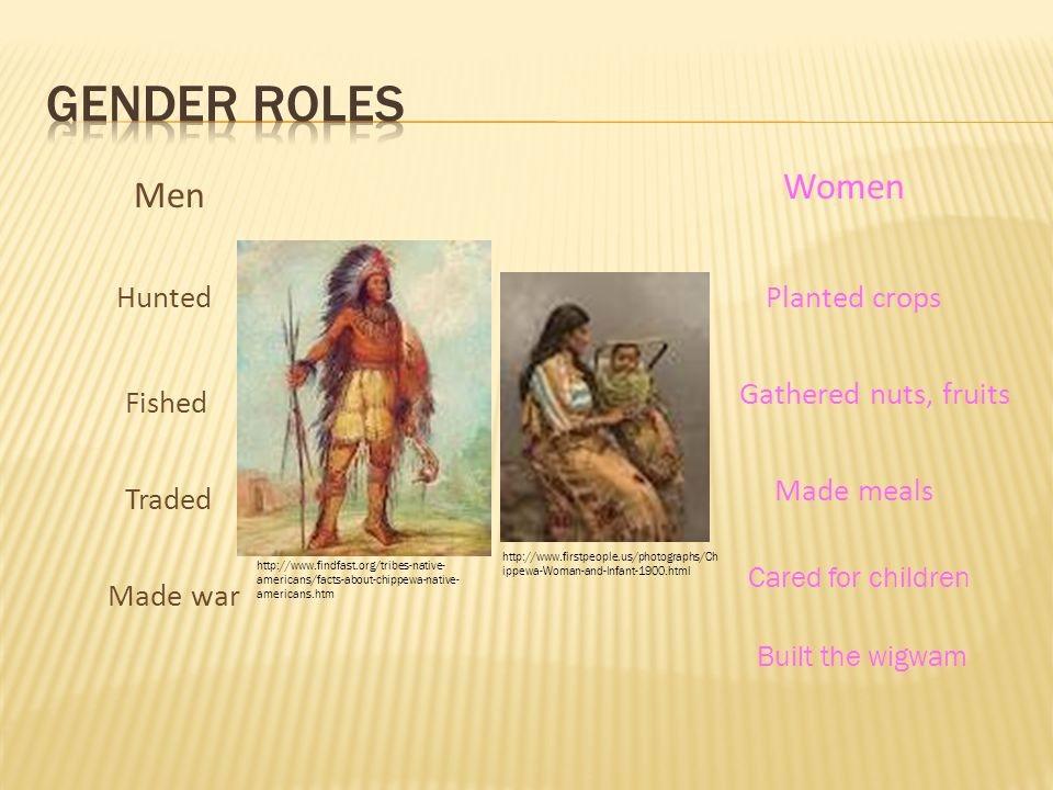 Gender Roles Women Men Hunted Planted crops Gathered nuts, fruits