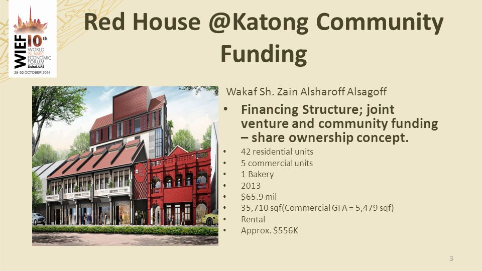 Red House @Katong Community Funding