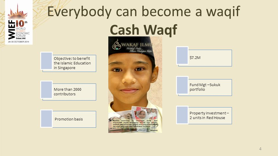Everybody can become a waqif Cash Waqf