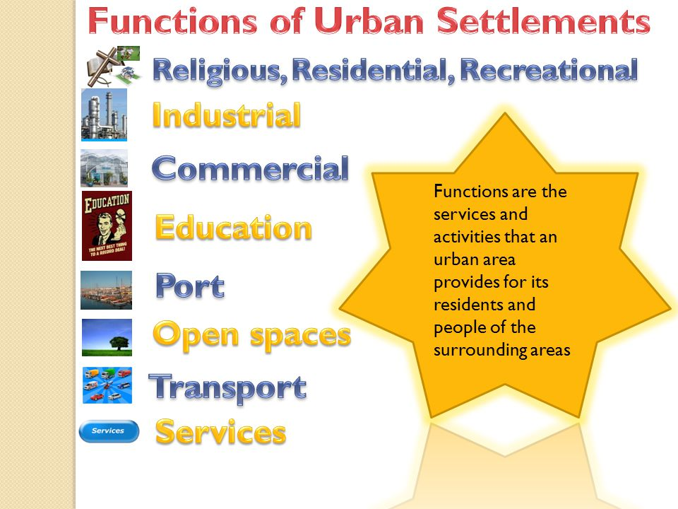 Functions of Urban Settlements Religious, Residential, Recreational